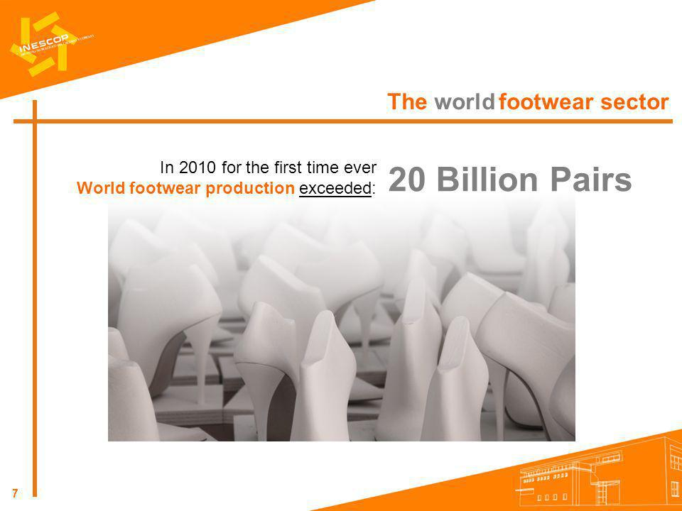 20 Billion Pairs The world footwear sector