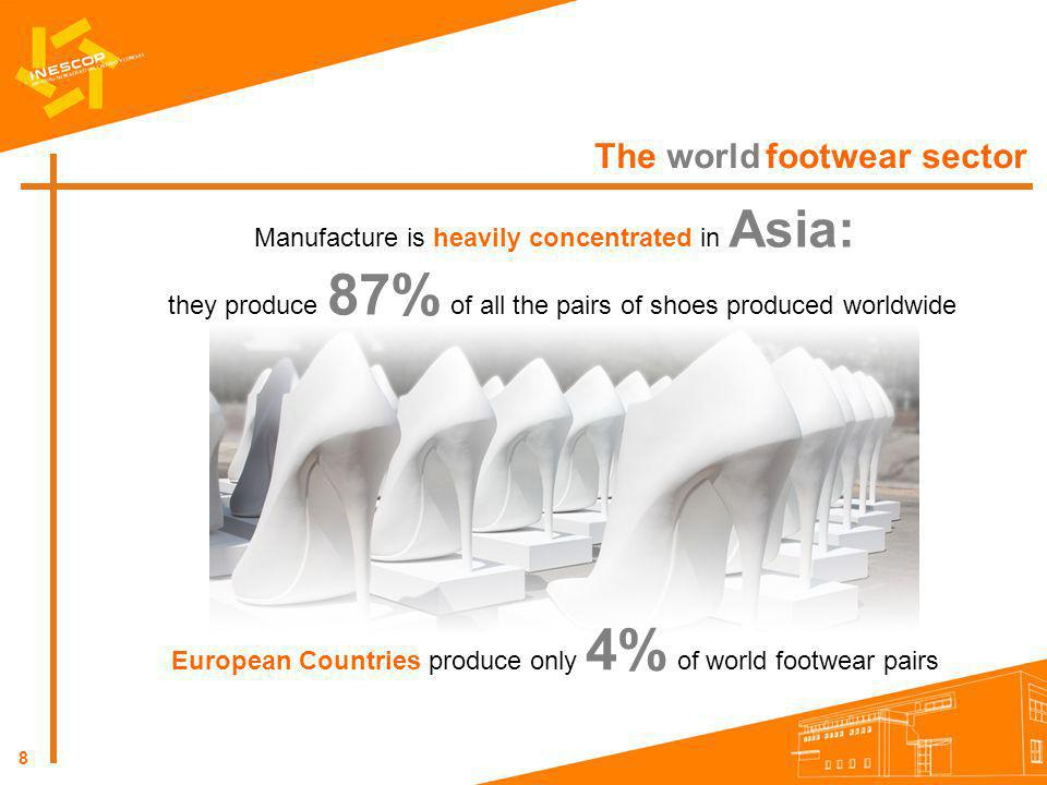 The world footwear sector