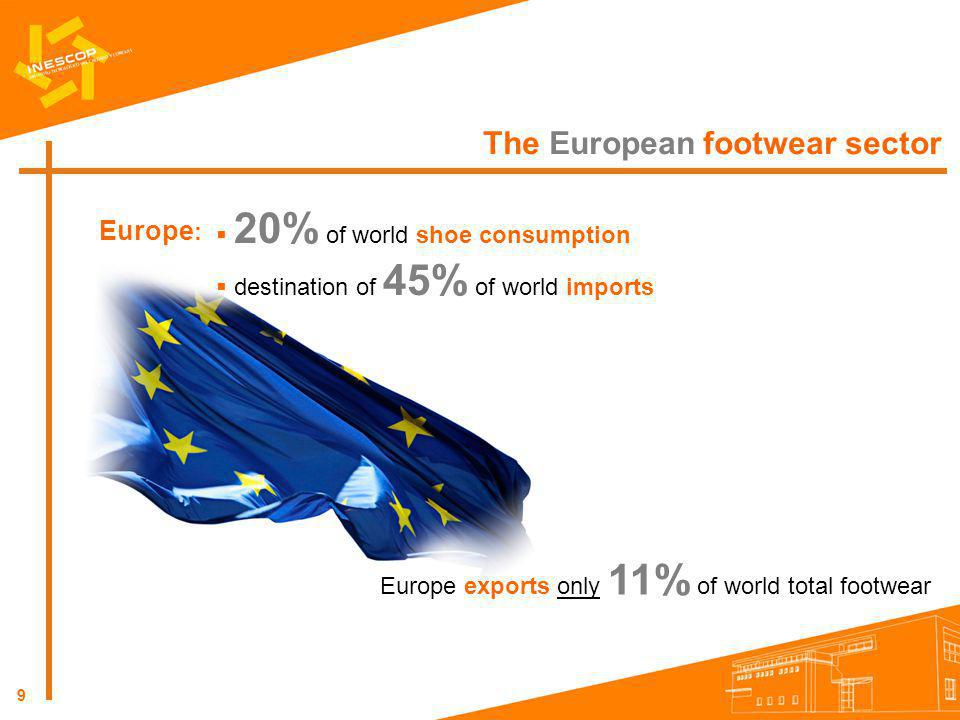 The European footwear sector