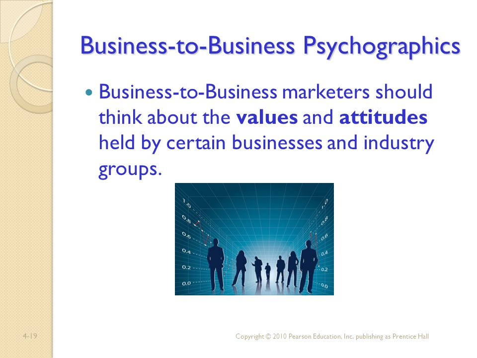 Business-to-Business Psychographics