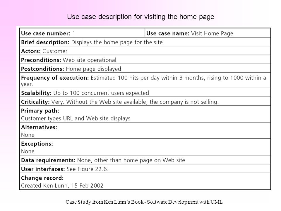 Use case description for visiting the home page