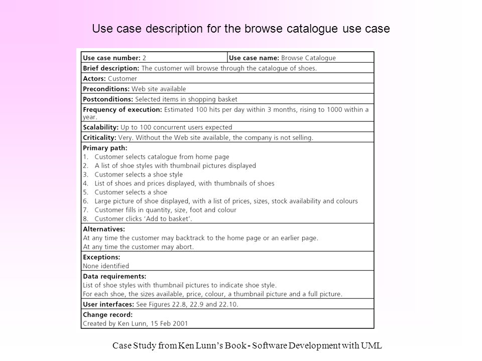 Use case description for the browse catalogue use case