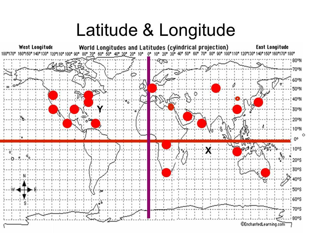 Latitude & Longitude Y X