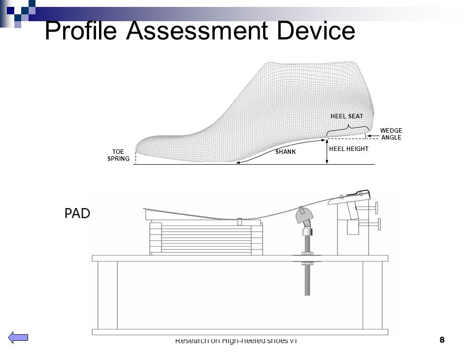 Profile Assessment Device