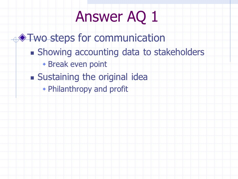 Answer AQ 1 Two steps for communication