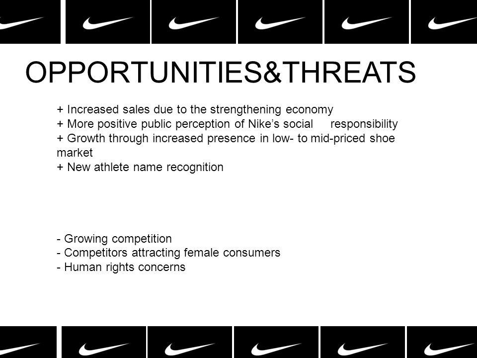 OPPORTUNITIES&THREATS