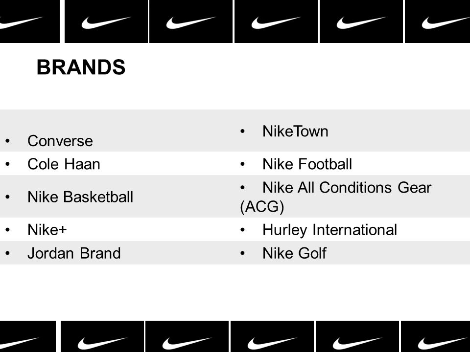 BRANDS Converse NikeTown Cole Haan Nike Football Nike Basketball