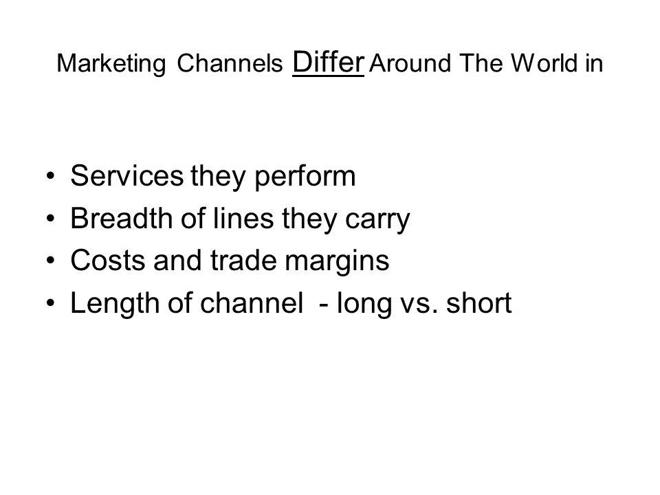 Marketing Channels Differ Around The World in