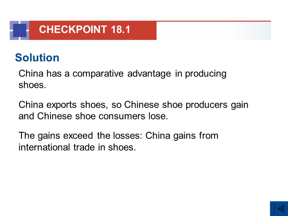 CHECKPOINT 18.1 Solution. China has a comparative advantage in producing shoes.