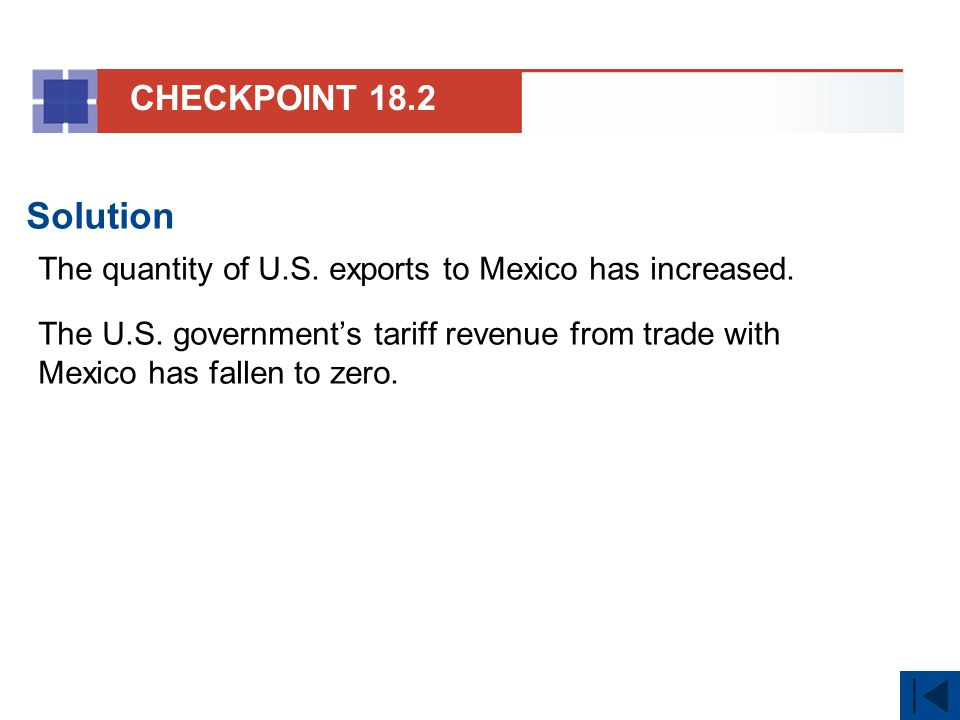 CHECKPOINT 18.2 Solution. The quantity of U.S. exports to Mexico has increased.