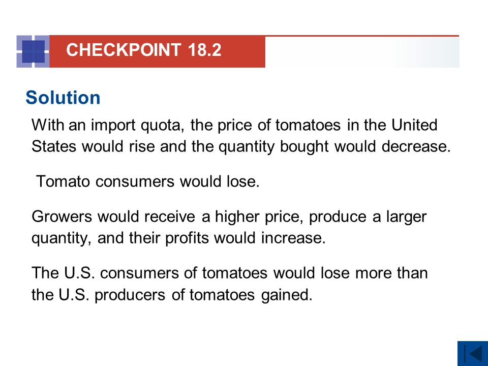 CHECKPOINT 18.2 Solution. With an import quota, the price of tomatoes in the United States would rise and the quantity bought would decrease.