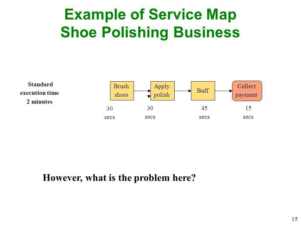 Example of Service Map Shoe Polishing Business