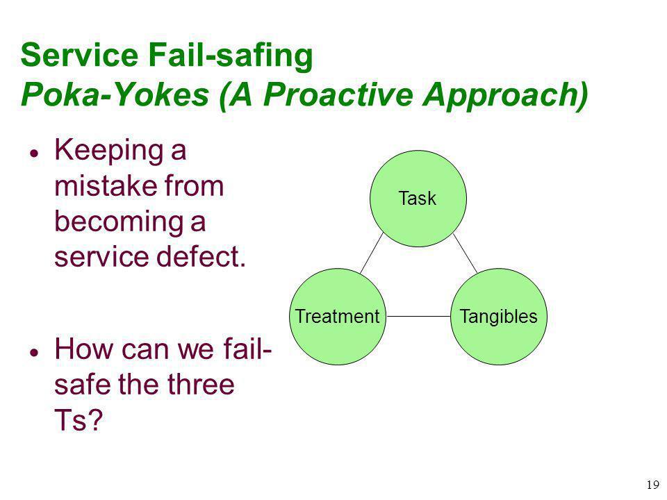 Service Fail-safing Poka-Yokes (A Proactive Approach)