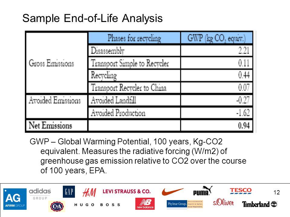 Sample End-of-Life Analysis