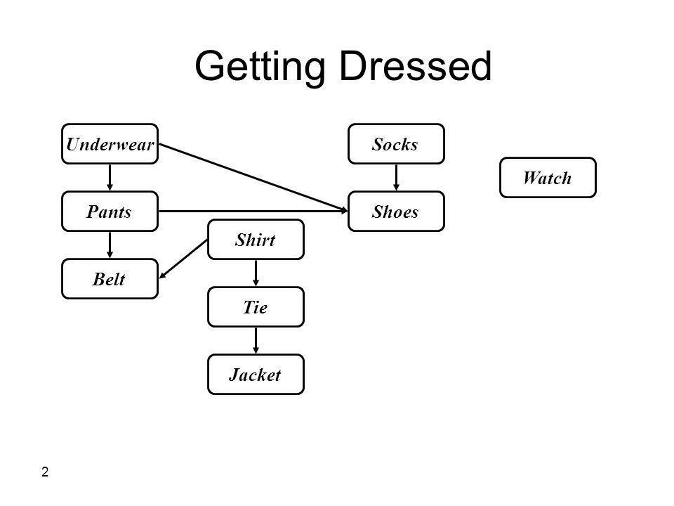 Getting Dressed Underwear Socks Watch Pants Shoes Shirt Belt Tie