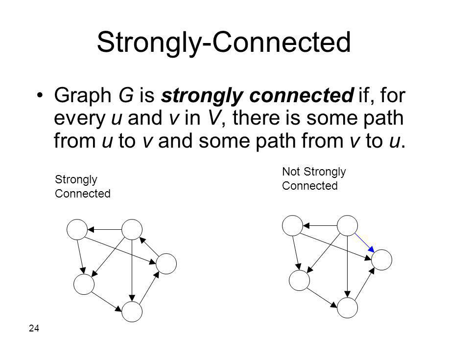 Strongly-Connected Graph G is strongly connected if, for every u and v in V, there is some path from u to v and some path from v to u.