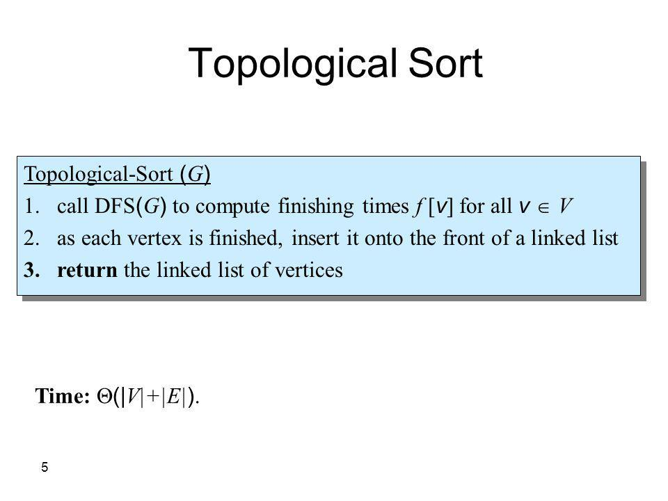 Topological Sort Topological-Sort (G)