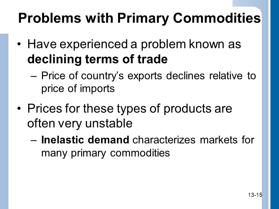 Problems with Primary Commodities