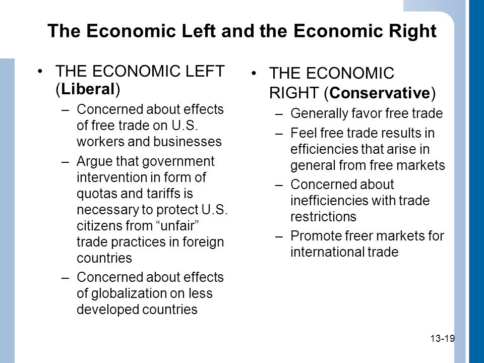 The Economic Left and the Economic Right