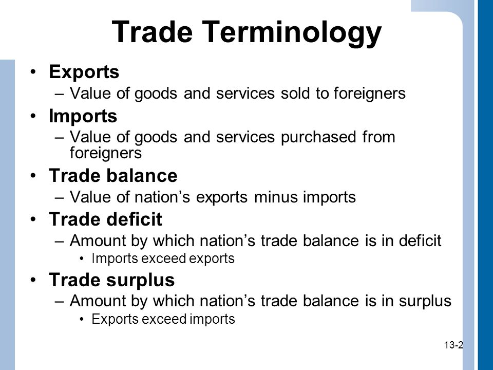 Trade Terminology Exports Imports Trade balance Trade deficit