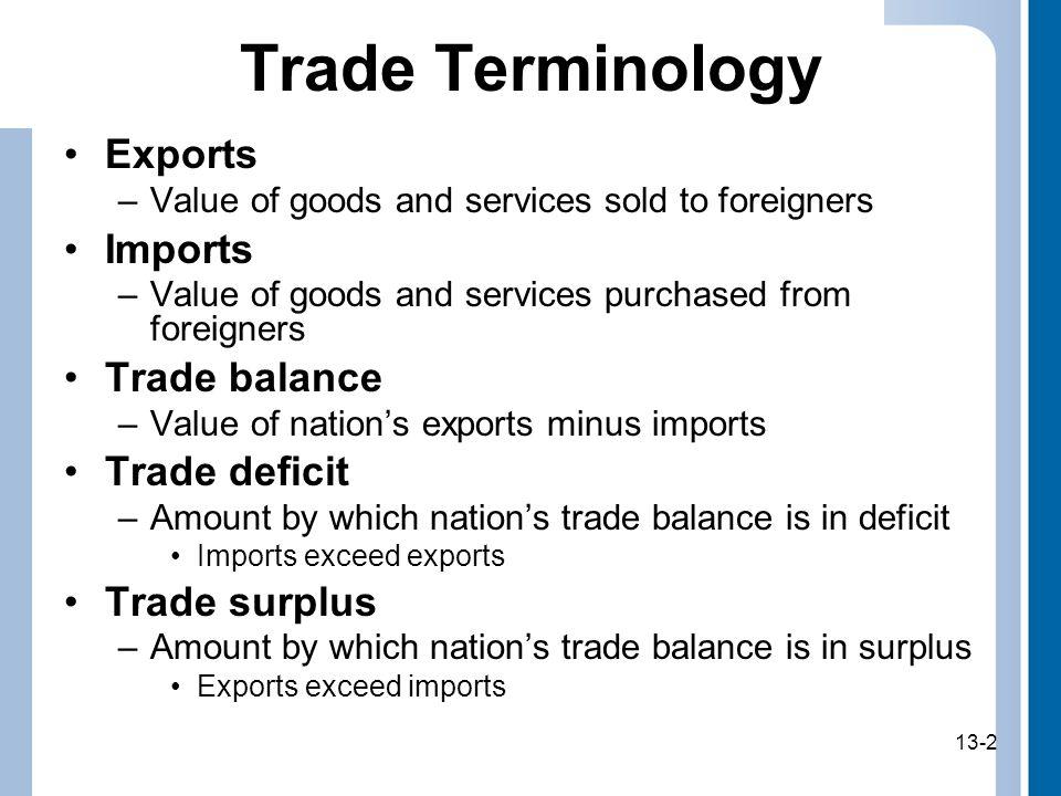 Trade Terminology Exports Imports Trade balance Trade deficit