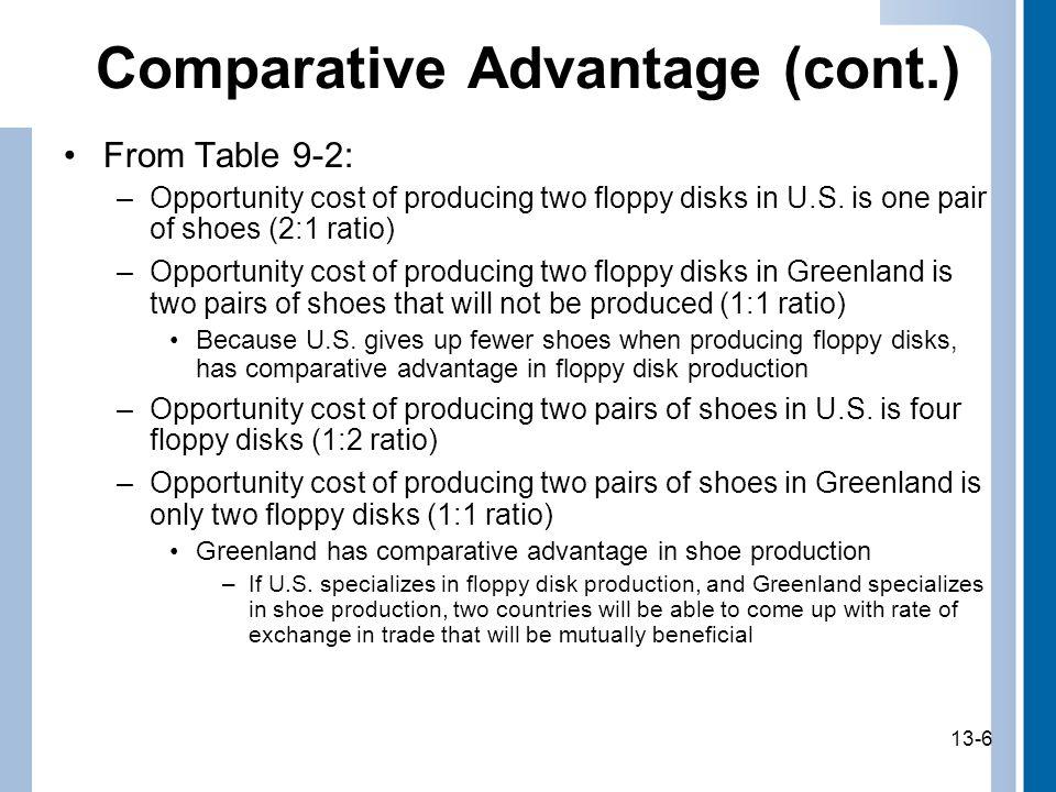 Comparative Advantage (cont.)