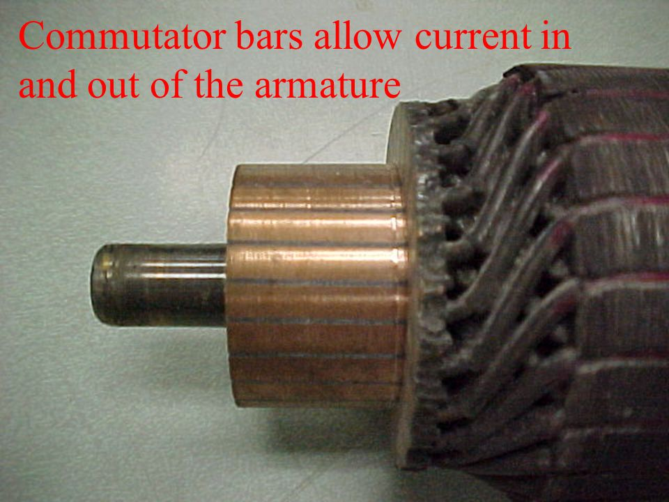 Commutator bars allow current in and out of the armature
