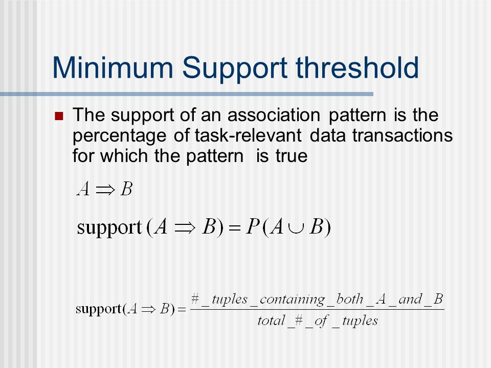 Minimum Support threshold
