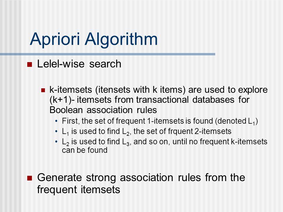 Apriori Algorithm Lelel-wise search