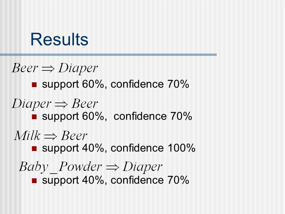 Results support 60%, confidence 70% support 60%, confidence 70%