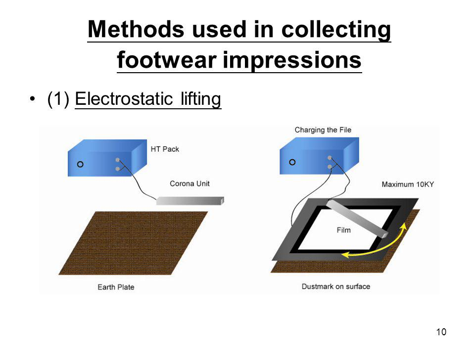Methods used in collecting footwear impressions