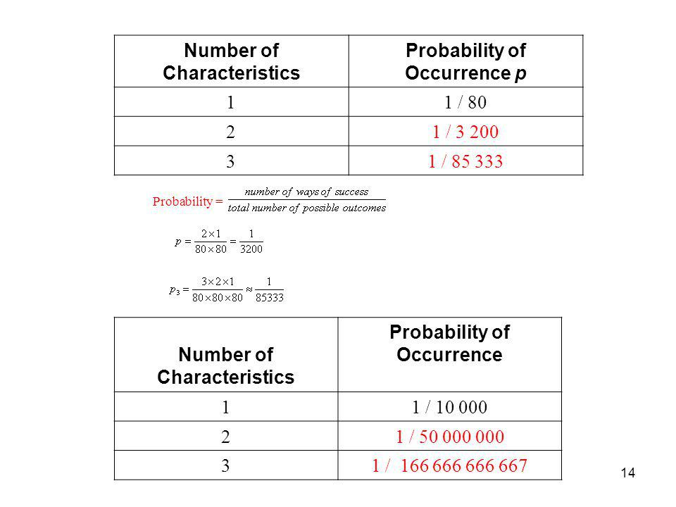Number of Characteristics Probability of Occurrence p 1 1 / 80 2