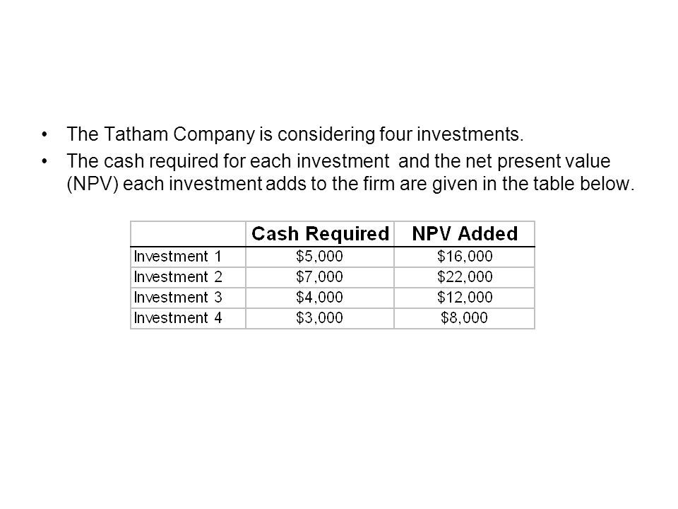 The Tatham Company is considering four investments.