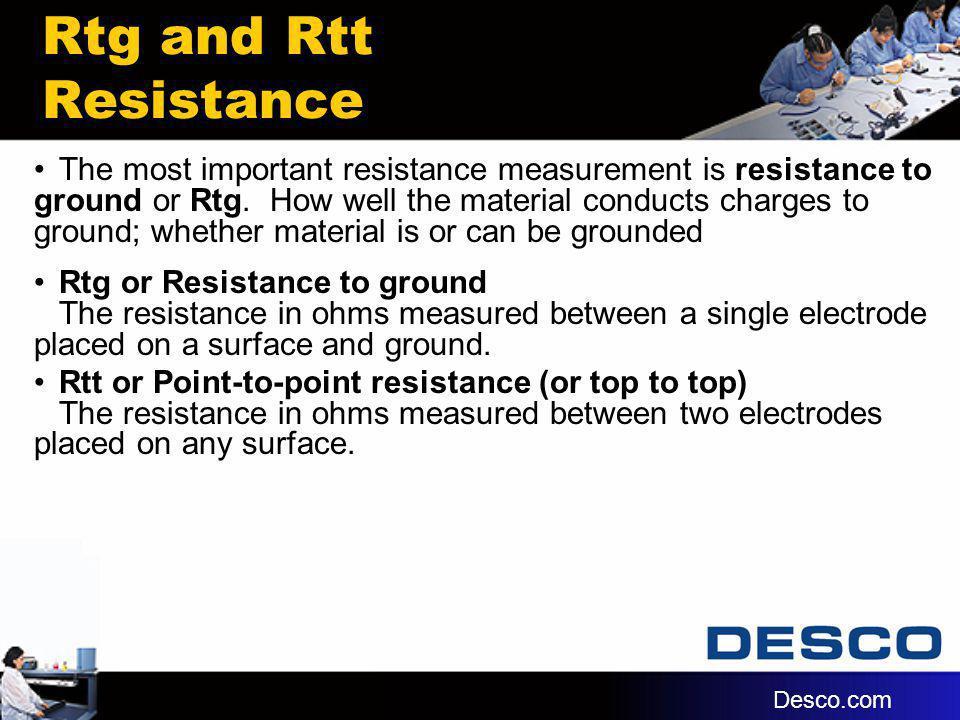 Rtg and Rtt Resistance