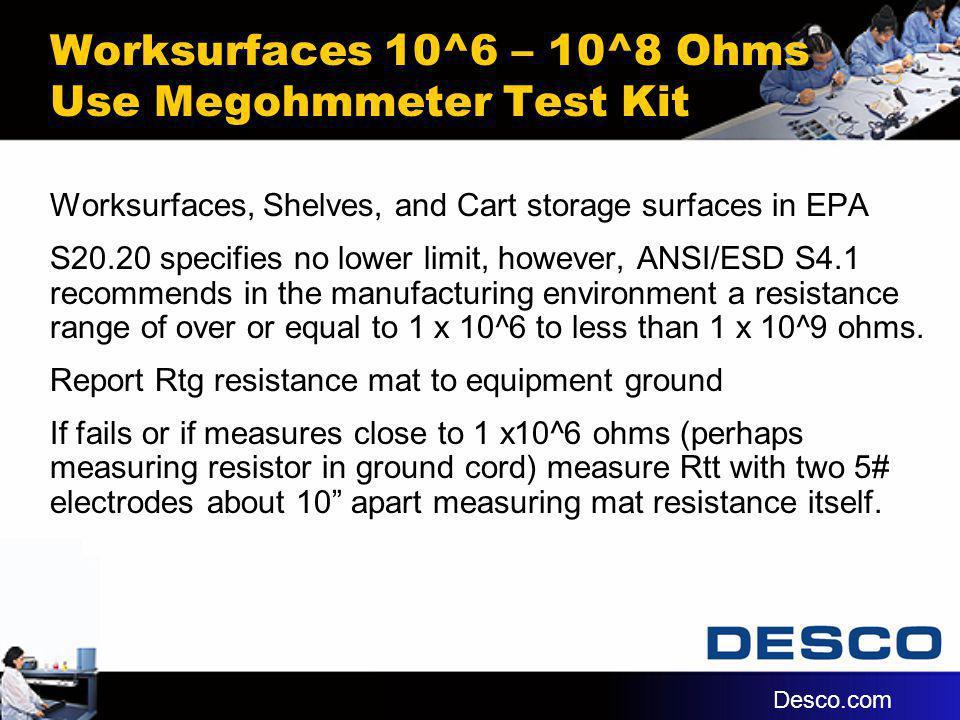 Worksurfaces 10^6 – 10^8 Ohms Use Megohmmeter Test Kit