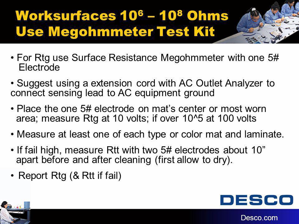 Worksurfaces 106 – 108 Ohms Use Megohmmeter Test Kit