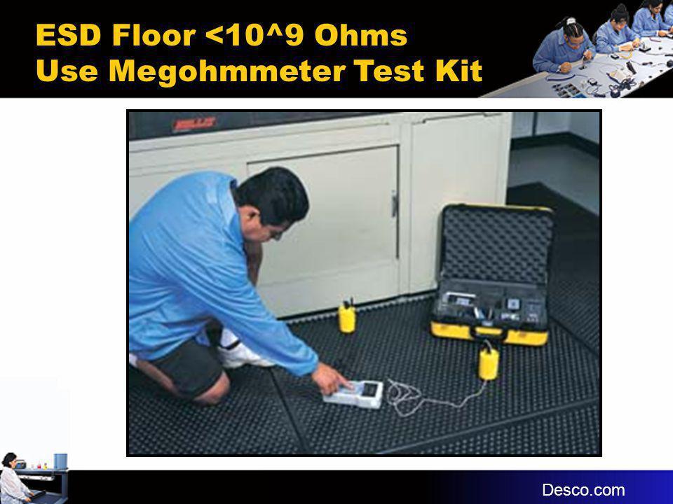 ESD Floor <10^9 Ohms Use Megohmmeter Test Kit