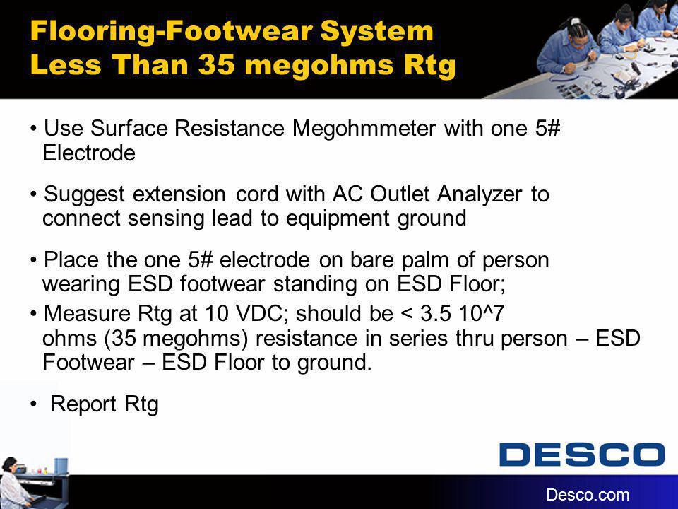 Flooring-Footwear System Less Than 35 megohms Rtg