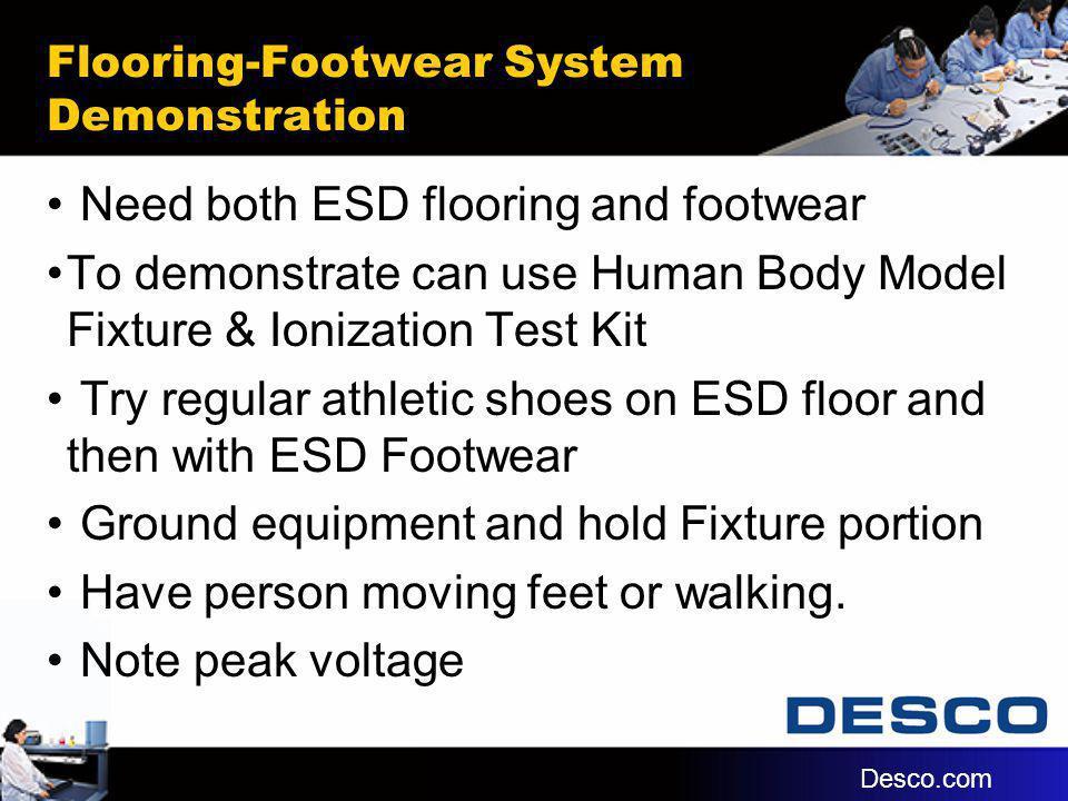 Flooring-Footwear System Demonstration