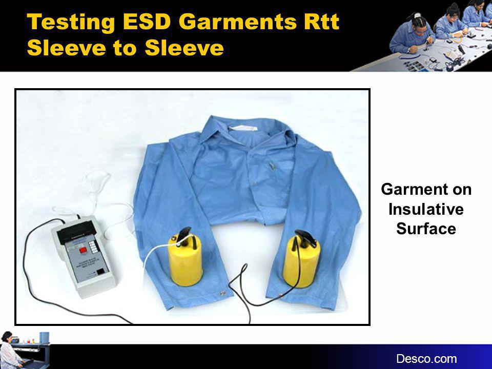 Garment on Insulative Surface