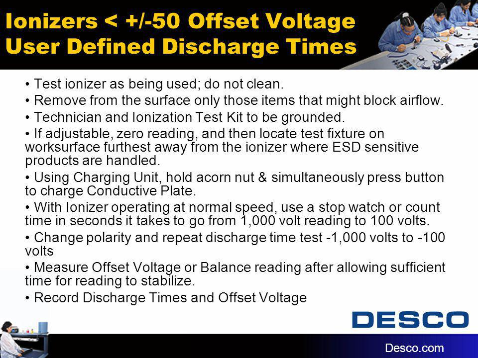 Ionizers < +/-50 Offset Voltage User Defined Discharge Times