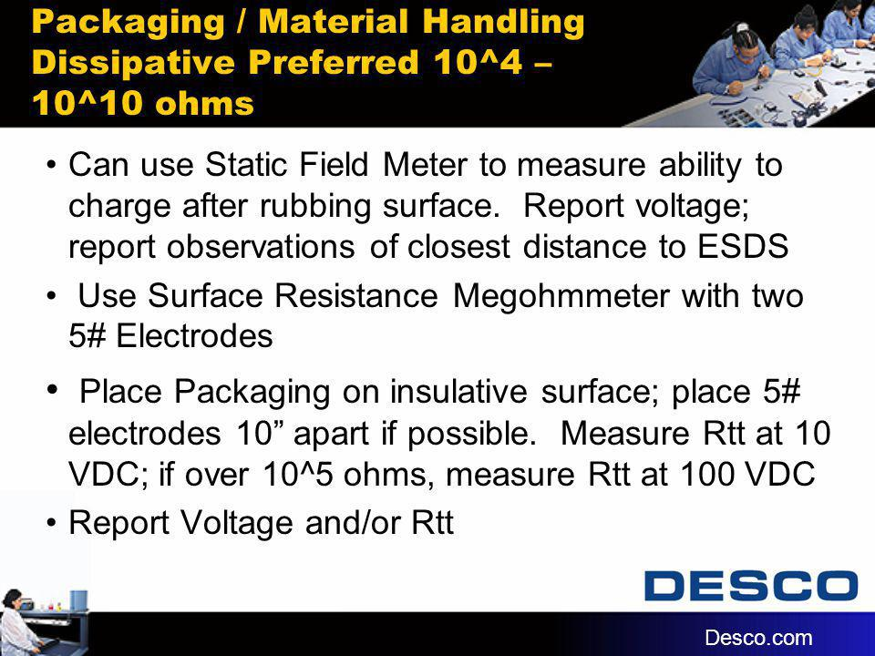 Packaging / Material Handling Dissipative Preferred 10^4 – 10^10 ohms