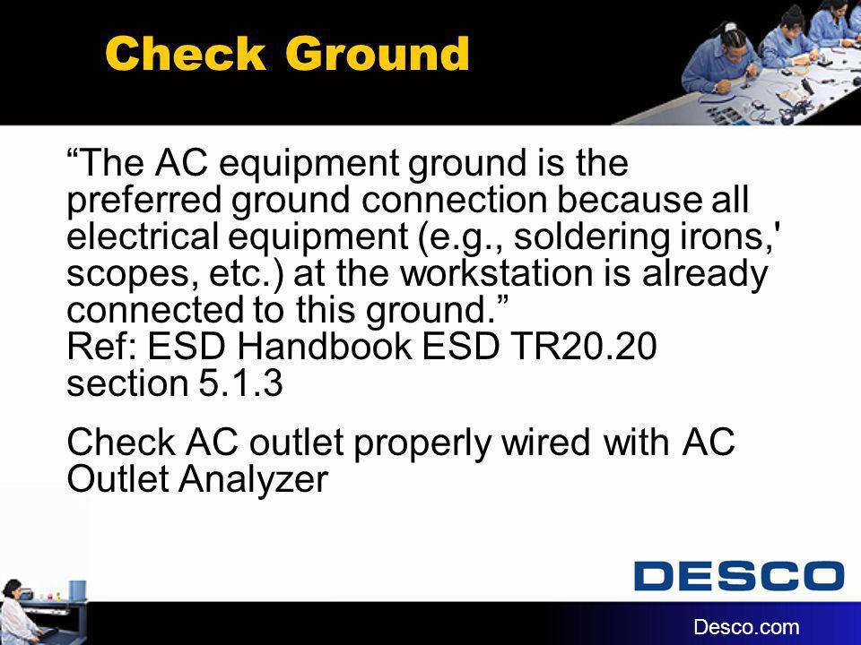 Check Ground