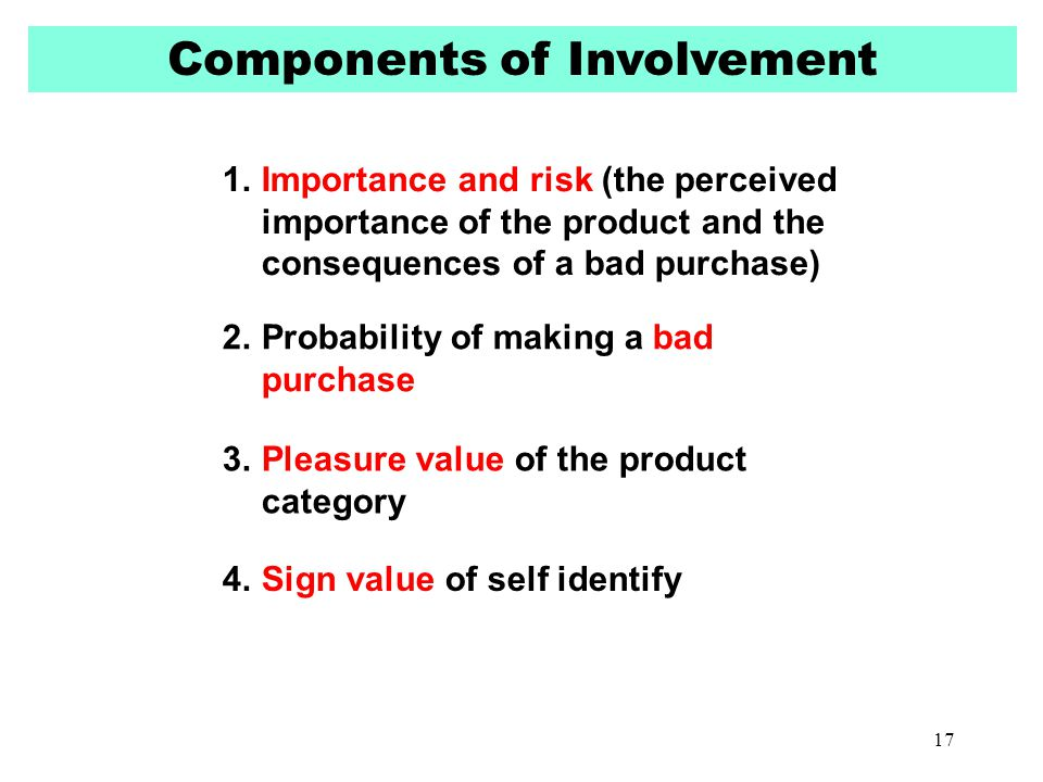 Components of Involvement