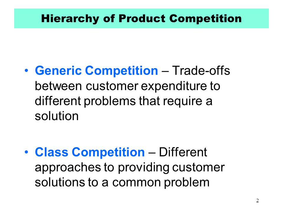 Hierarchy of Product Competition