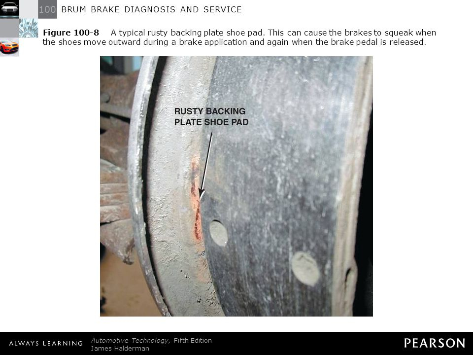 Figure 100-8 A typical rusty backing plate shoe pad