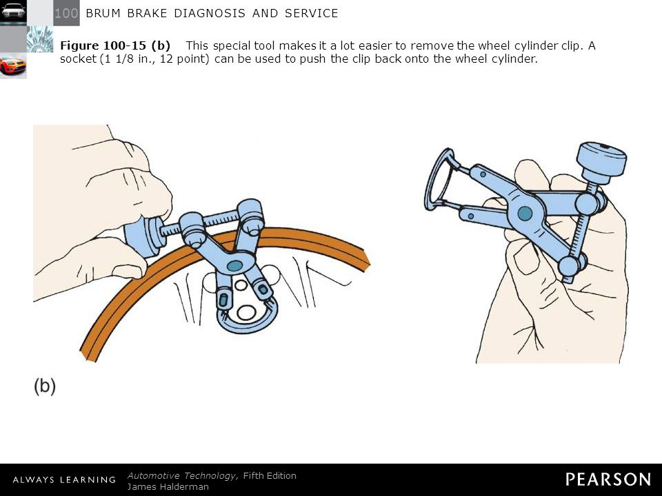 Figure 100-15 (b) This special tool makes it a lot easier to remove the wheel cylinder clip. A socket (1 1/8 in., 12 point) can be used to push the clip back onto the wheel cylinder.