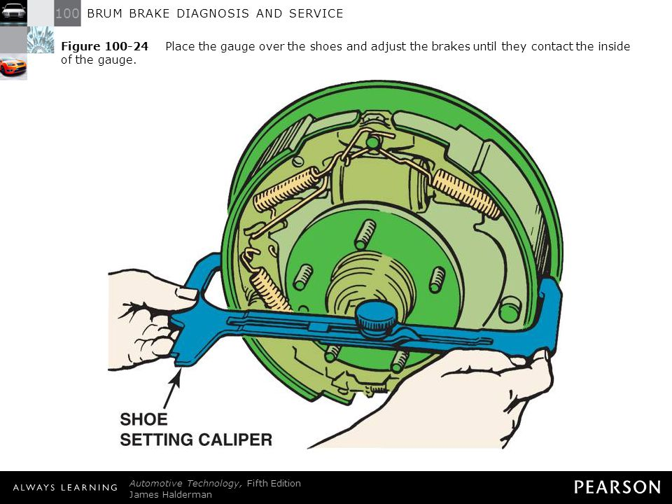 Figure 100-24 Place the gauge over the shoes and adjust the brakes until they contact the inside of the gauge.