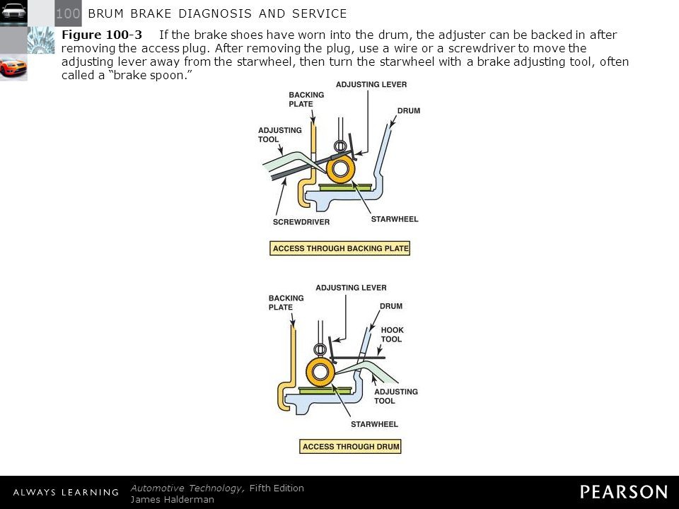 Figure 100-3 If the brake shoes have worn into the drum, the adjuster can be backed in after removing the access plug. After removing the plug, use a wire or a screwdriver to move the adjusting lever away from the starwheel, then turn the starwheel with a brake adjusting tool, often called a brake spoon.