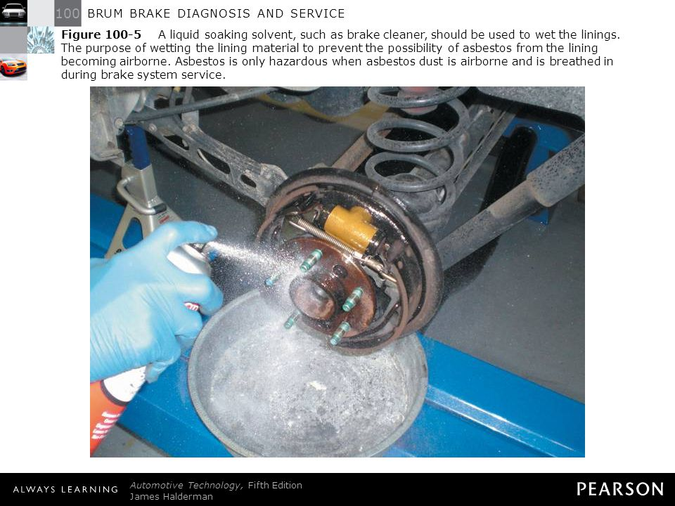 Figure 100-5 A liquid soaking solvent, such as brake cleaner, should be used to wet the linings. The purpose of wetting the lining material to prevent the possibility of asbestos from the lining becoming airborne. Asbestos is only hazardous when asbestos dust is airborne and is breathed in during brake system service.